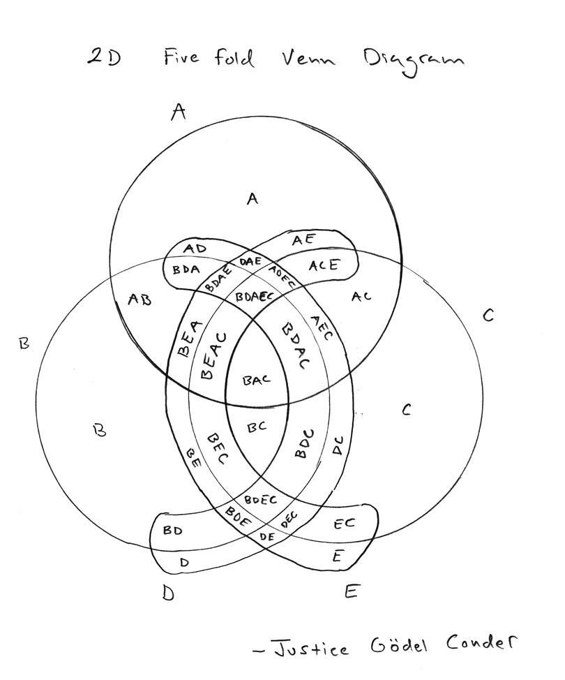 medium resolution of http i55 tinypic com 303jksh jpg logic