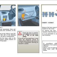 Renault Trafic Ecu Wiring Diagram Horse Respiratory System Fuse Box Location For 2006 Scenic Motor Vehicle