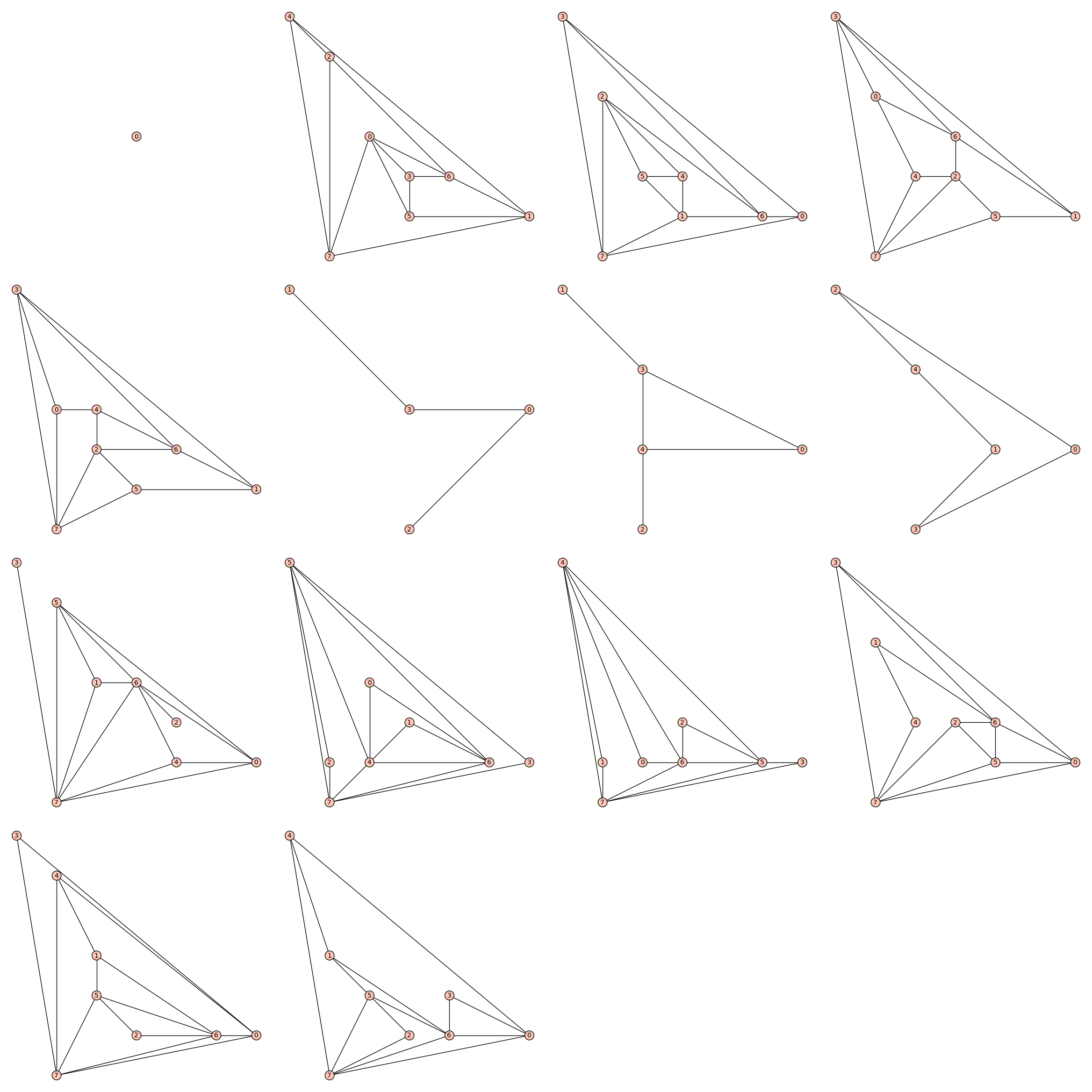 Isomorphic Planar Graph With Its Complement