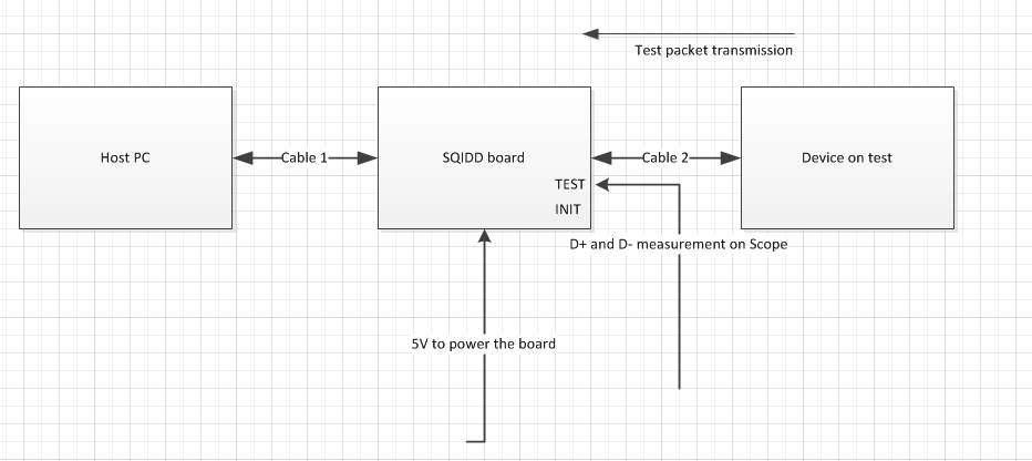 Usb Eye Diagram Test Electrical Engineering Stack Exchange
