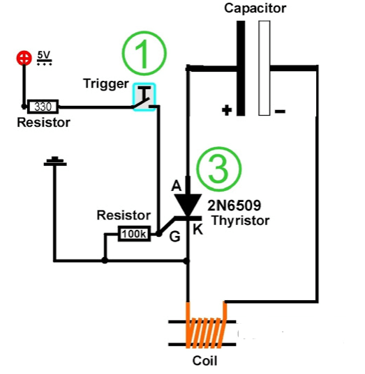 Capacitor Switching Problems