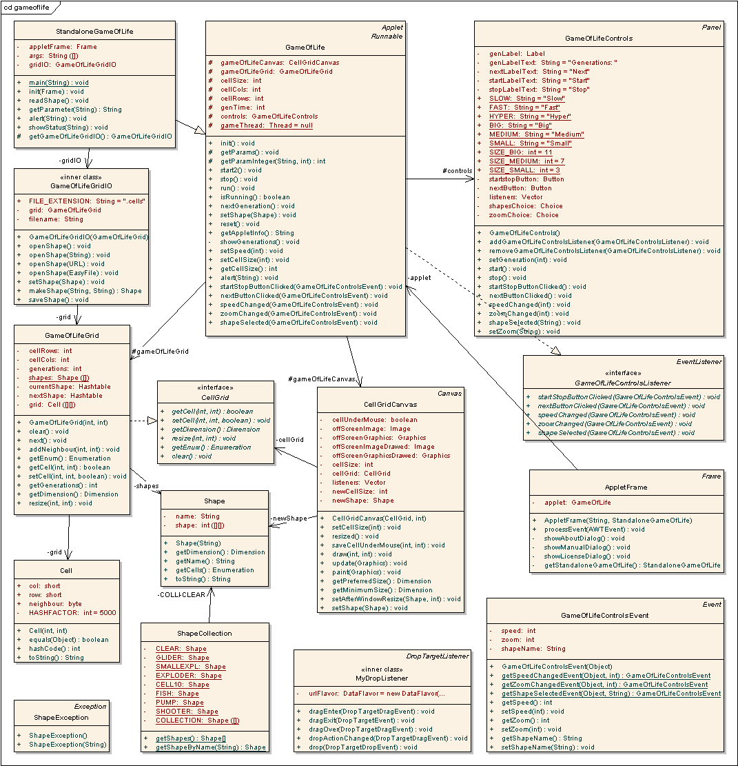 class diagram for voting system 1997 ford explorer fuse implementation usage in uml stack overflow