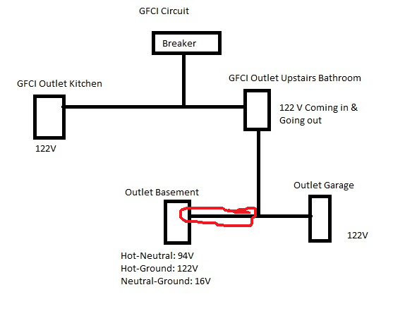 wiring gfci outlets in parallel