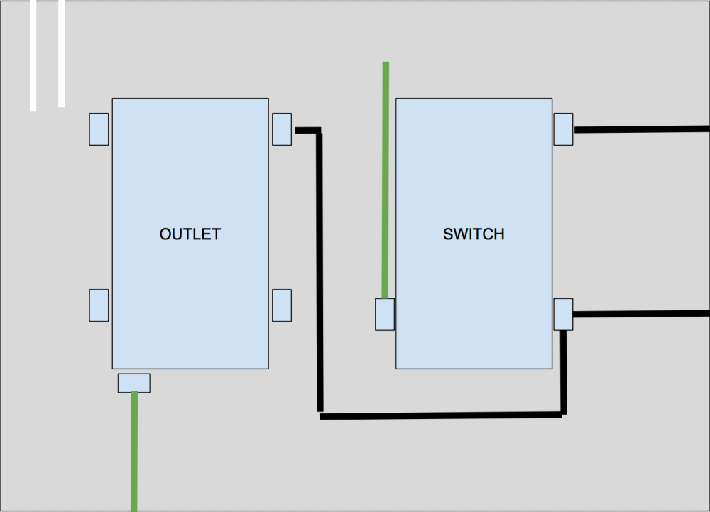 medium resolution of installing a gfci outlet with two neutral wires