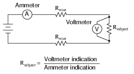 Calculate Measurement Accuracy Of Kelvin 4