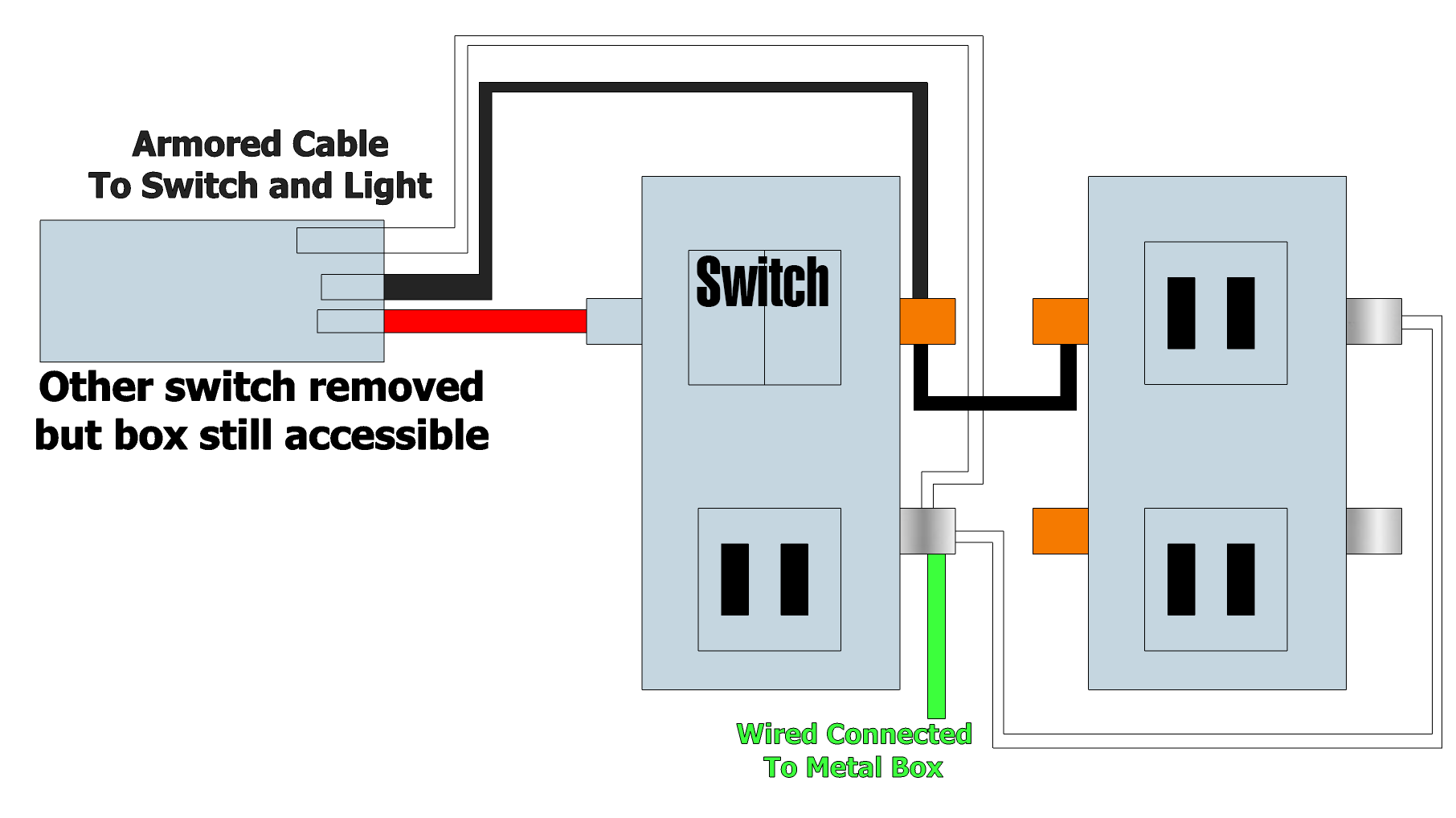3 Way Transfer Switch Wiring Diagram - telecaster wiring diagram 3 Transfer Switch Wiring Diagram Of A Box on transfer switches for portable generators, transfer switch transformer, transfer switch circuit, whole house transfer switch diagram, circuit diagram, transfer switch manual, transfer switch heater, transfer switches for home use, home transfer switch diagram, transfer switch installation, transfer switch schematic, ignition switch diagram, transfer switch cable, transfer switch connections, automatic transfer switch diagram, transfer switch service, transfer switch generator, auto on off switch diagram, transfer switch cover, transfer switch system,