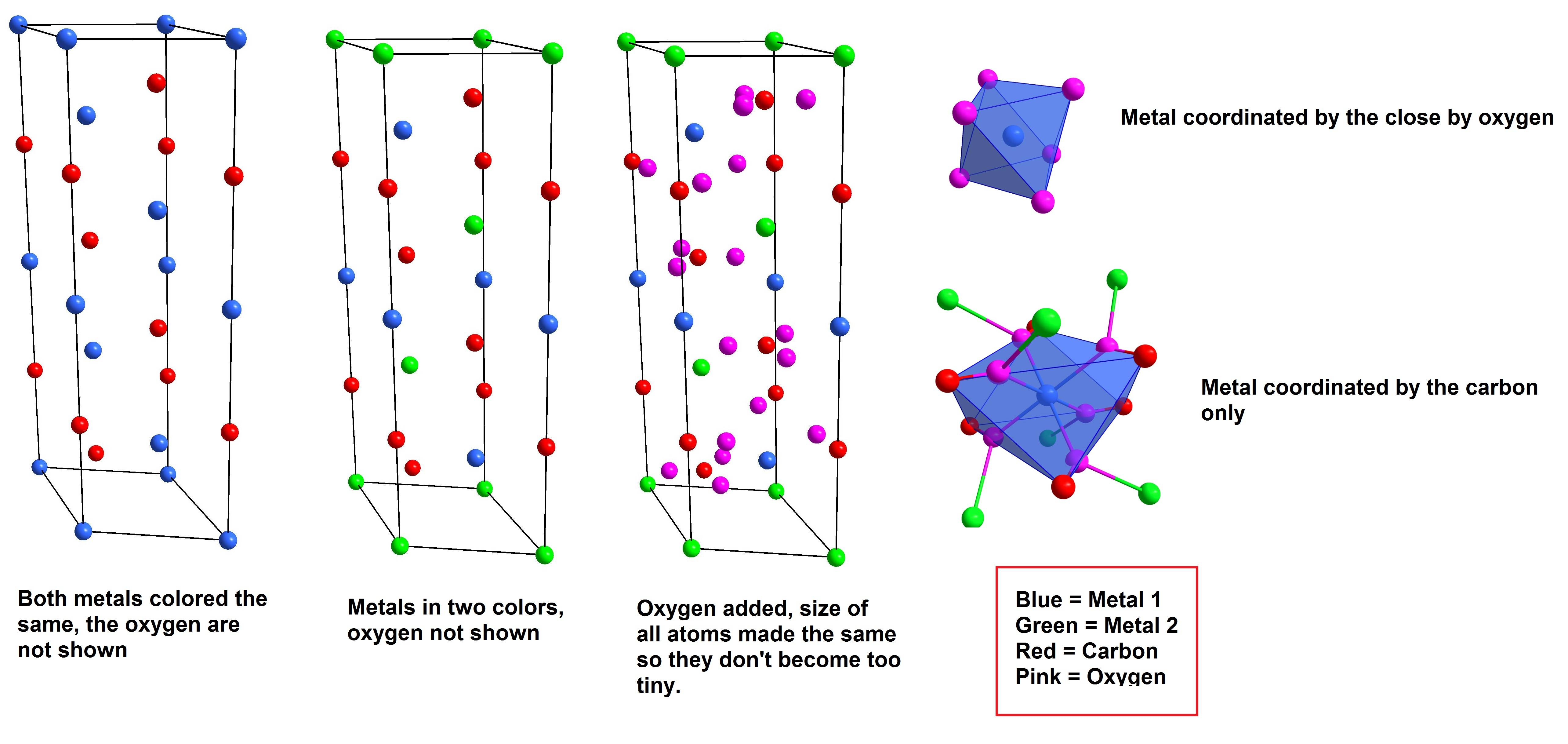 borax crystal diagram scosche wiring cubic structure www topsimages com of dolomite chemistry stack exchange jpg 5136x2436