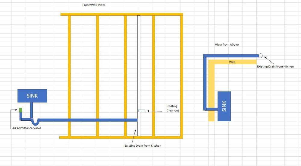 medium resolution of plumbing is my plan for an air admittance valve ok home air admittance valve diagram sinks