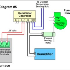 Honeywell Humidifier Wiring Diagram Blank Quadrilateral Tree Heating Aprilaire 700 To York Tg9