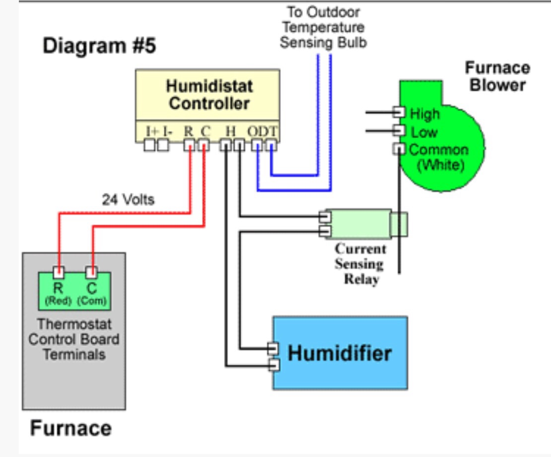 hight resolution of heating wiring aprilaire 700 humidifier to york tg9 home heating thermostat wiring diagram