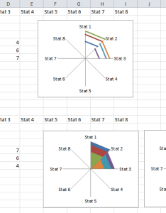 Screenshot of radar charts also excel how to create  stacked chart super user rh superuser