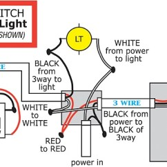 3 Way Switch Wiring Diagram Red White Black 1995 Honda Civic Fuse Electrical Troubleshooting Home Improvement Stack Enter Image Description Here