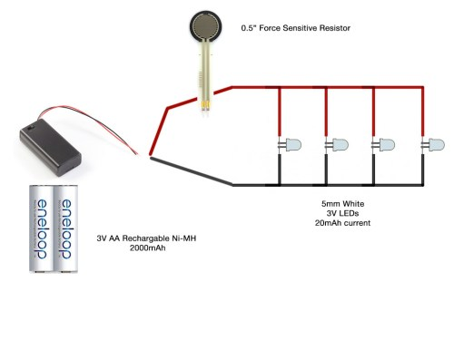 small resolution of basic led wiring wiring diagram for you wiring led lights led home wiring wiring diagram schematics
