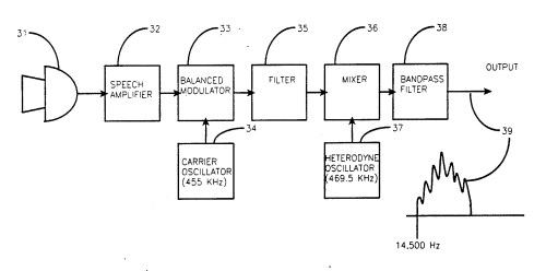 small resolution of block diagram figure 3 from the patent