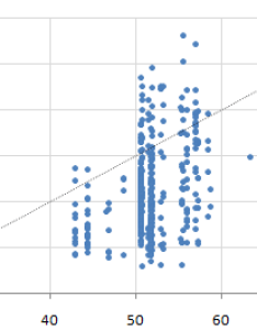 Enter image description here also how can  color dots in  xy scatterplot according to column value rh stackoverflow