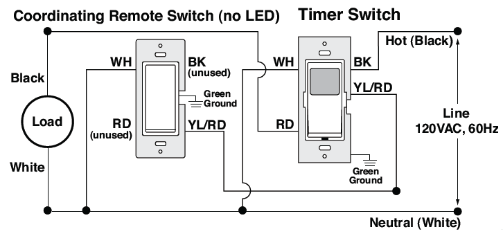 Electrical How Do I Install A Leviton Light Switch Timer? Home