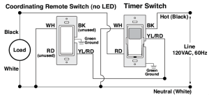 electrical  How do I install a Leviton light switch timer