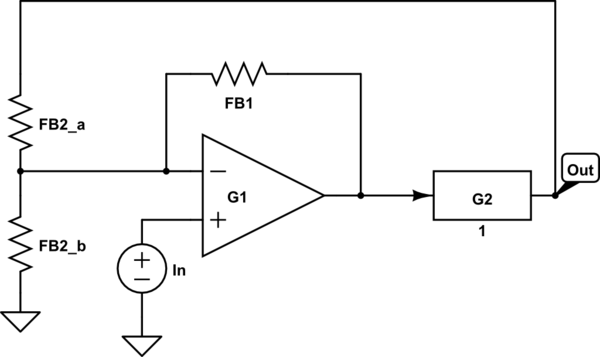 Control theory diagram for feedback circuit with