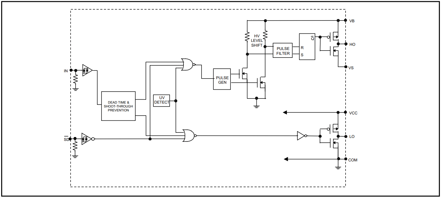 hight resolution of here is the block diagram of the gate driver enter image description here