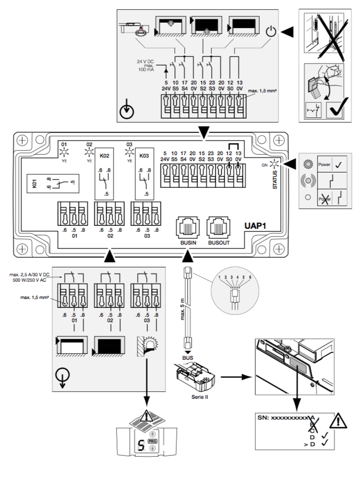 Hormann Ecomatic Manual