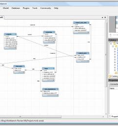mysql workbench tutorial eer diagram relationship [ 1110 x 760 Pixel ]