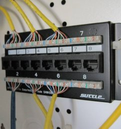 wiring how to use network patch panel in new house [ 1024 x 768 Pixel ]