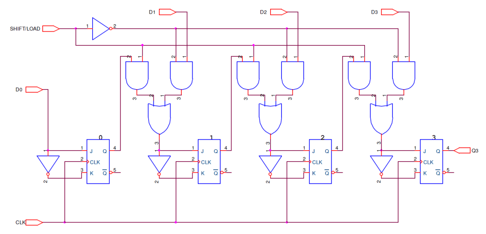 medium resolution of digital logic shift register explanation parallel in serial out logic diagram shift register