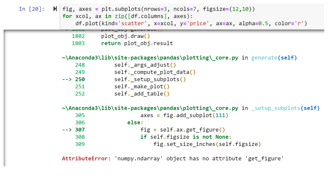 How to zip pandas dataframe columns, with axes subplot objects?