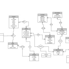 Er Diagram For Inventory Management System Contactor Wiring Underfloor Heating Sql Need Help On An Automobile Company