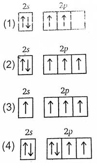 what is the orbital diagram 2003 grand caravan wiring atoms in which aufbau principle violated enter image description here