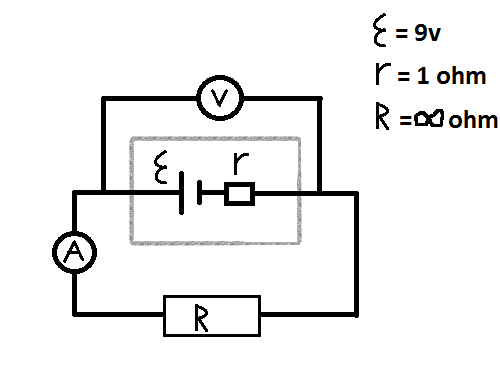 Voltage of a battery in a circuit with an infinite