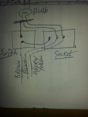 Add an electric socket to an existing light circuit (230v