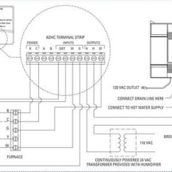 Aprilaire 760 Wiring Diagram 2 Pole Lighting Contactor Carrier Infiniti Furnace And 700 Humidifier