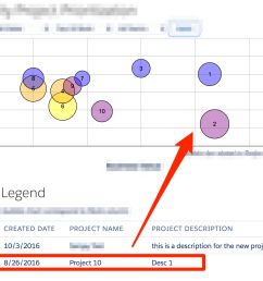 chart js add text label to bubble chart elements without using tooltips  [ 1430 x 1168 Pixel ]