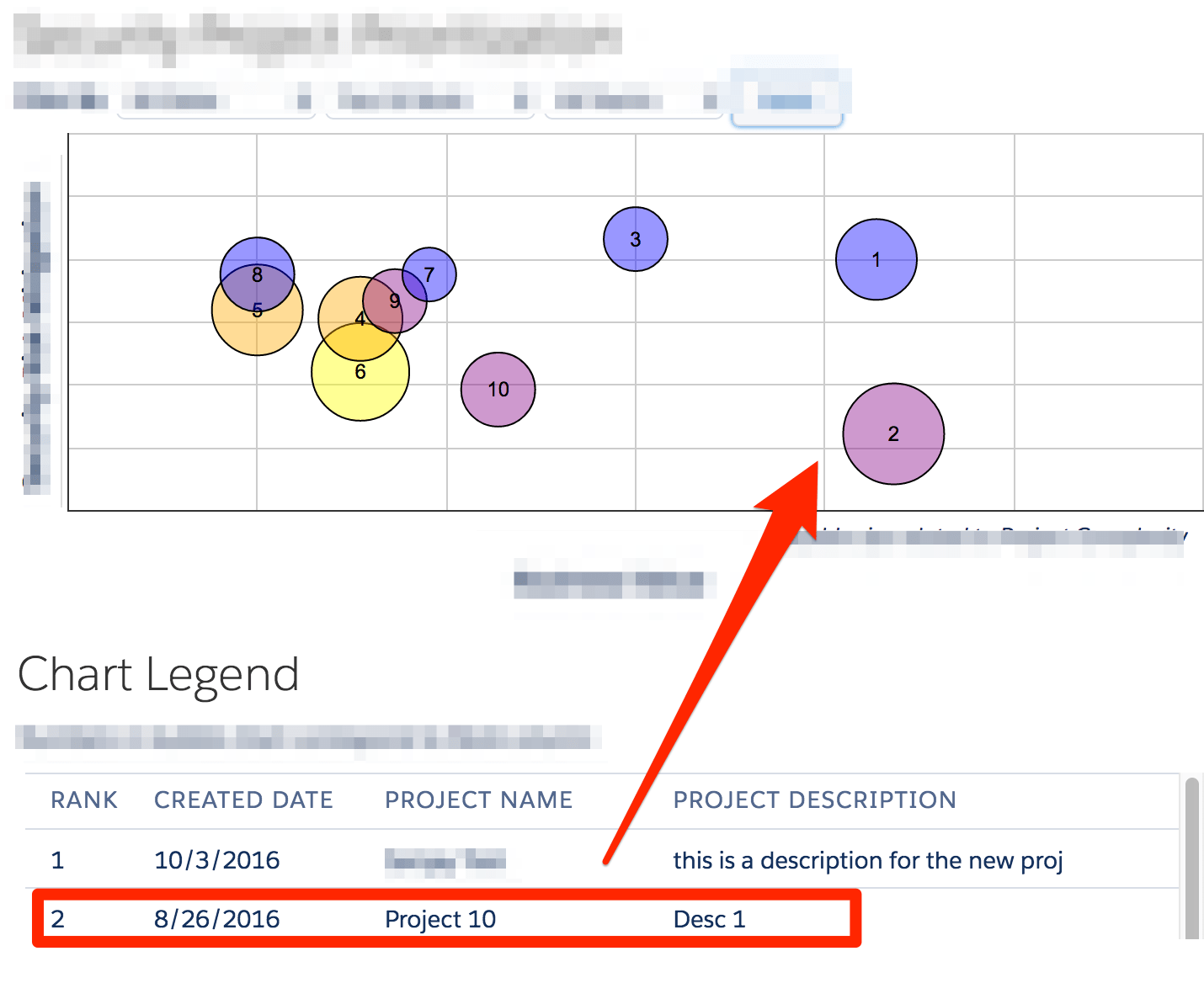 hight resolution of chart js add text label to bubble chart elements without using tooltips