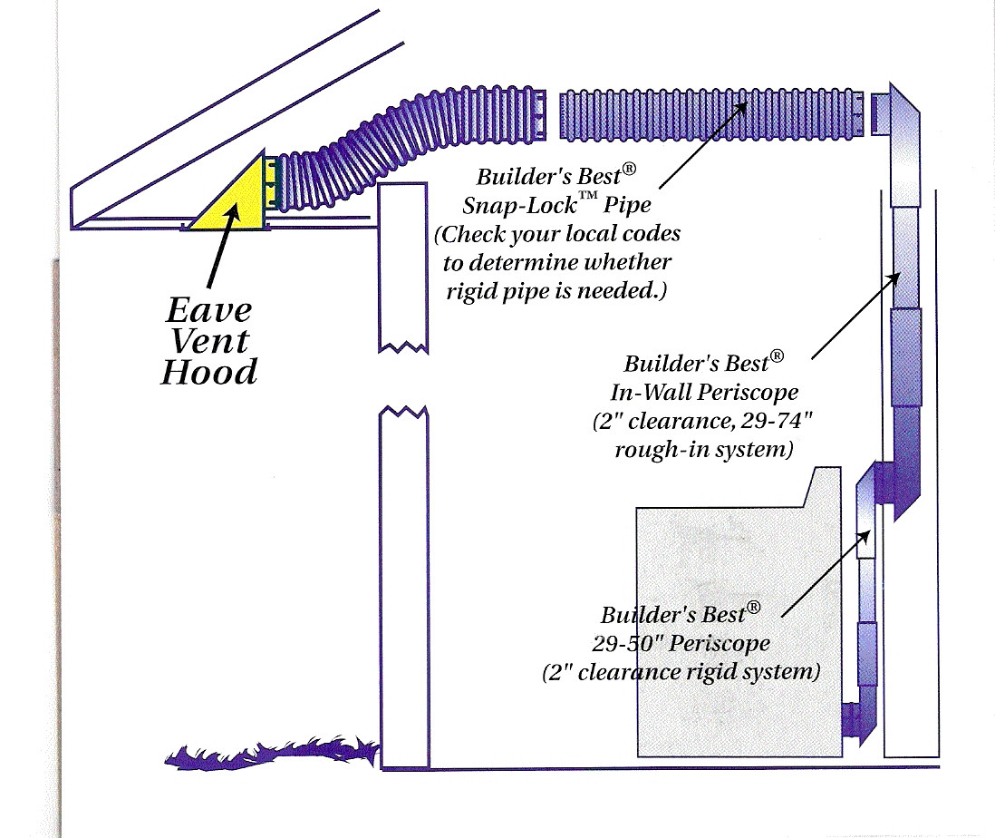 What Is The Purpose Of A Bathroom Exhaust Fan Home Improvement Stack Exchange