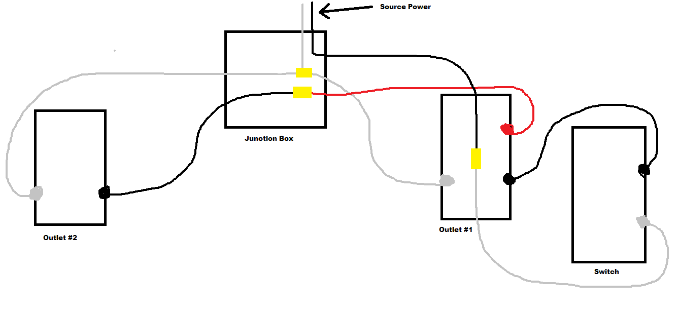 hight resolution of edit does this diagram look correct switch diagram electrical wiring switch receptacle