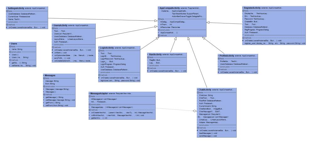 medium resolution of askprogramming