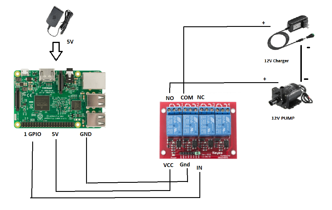 hight resolution of control 12v pump with raspberry pi through relay