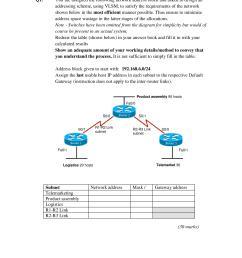 design an addressing scheme using vlsm  [ 2550 x 3300 Pixel ]