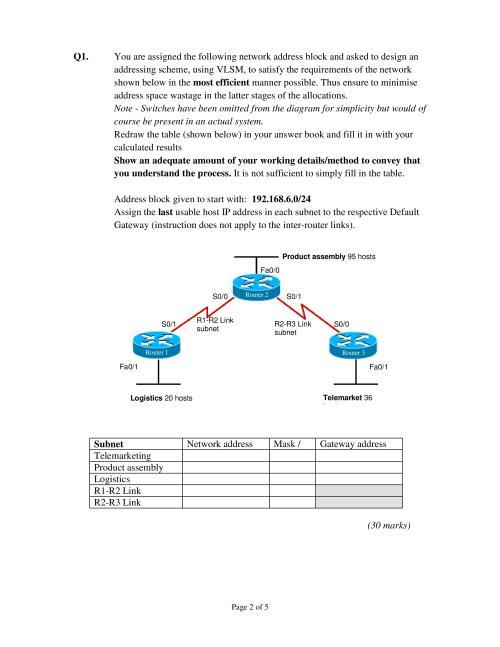 small resolution of design an addressing scheme using vlsm