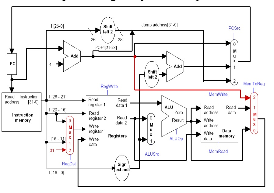 4 Bit Counter Schematic, 4, Free Engine Image For User