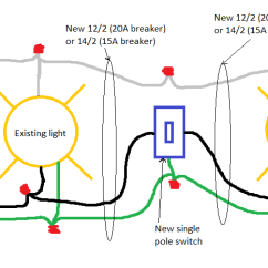 Wiring Diagrams For Lighting Diagram 1 Light 3 Switches How Do I Add A Switch Closet To The Existing End Line New And