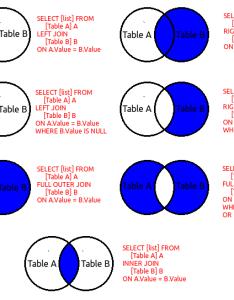 Enter image description here also left join vs outer in sql server stack overflow rh stackoverflow
