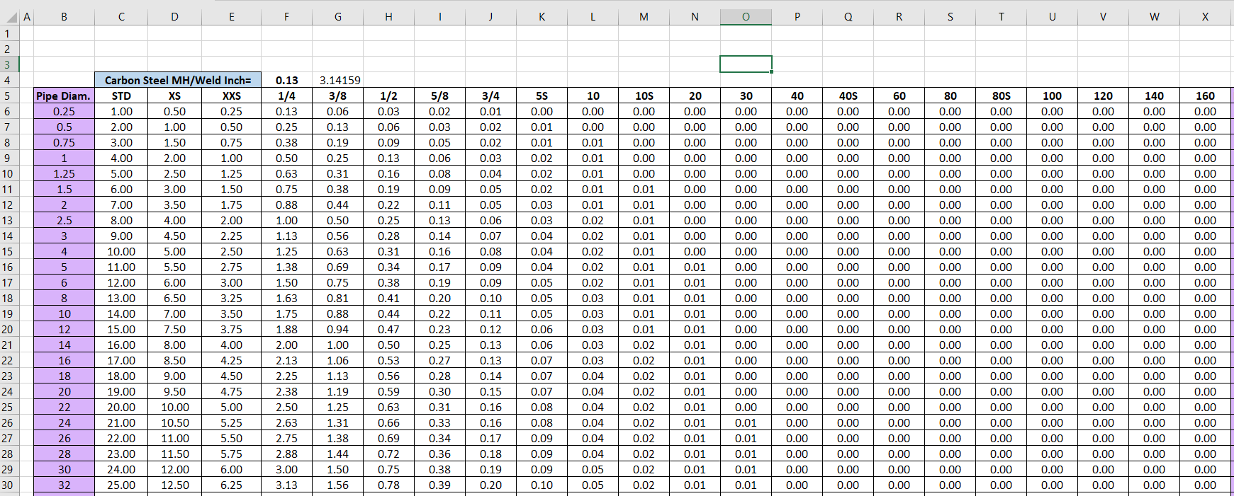 Excel Formula Needed For A 2 D Array Lookup In Separate