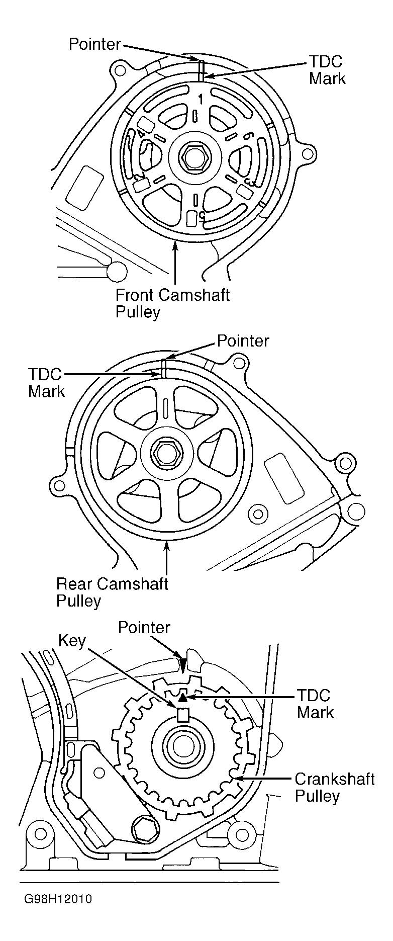 honda odyssey timing belt replacement