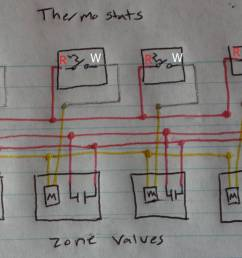 boiler thermostat wiring diagram wiring diagram centre wiring diagram likewise 3 wire boiler thermostat on white rodgers [ 4088 x 2080 Pixel ]