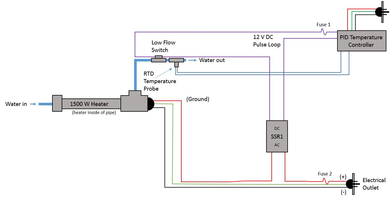 hight resolution of switches ssr with low flow switch to control heater electrical rh electronics stackexchange com ssr heater