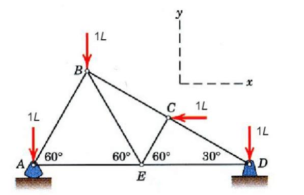 Trigonometry for Lengths of Similar Triangles