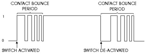 How A Reed Switch Works How Battery Works Wiring Diagram